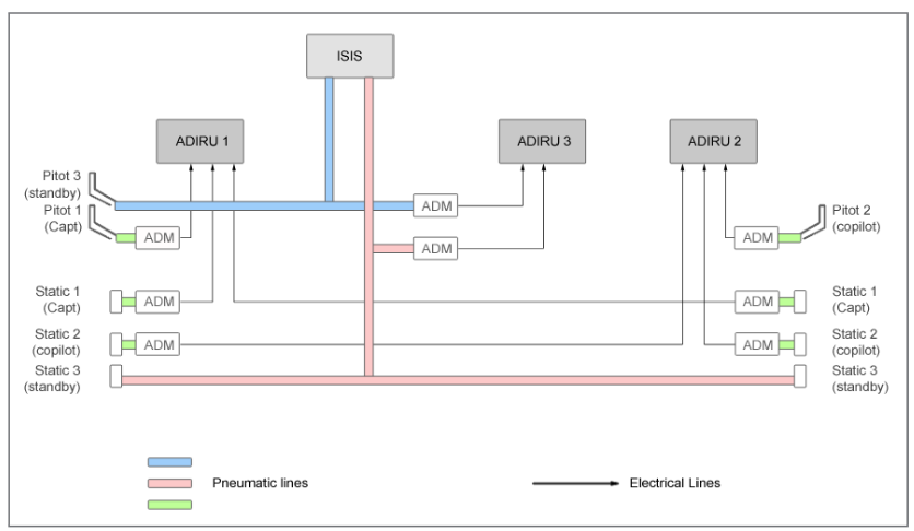 Speed measurement system architecture